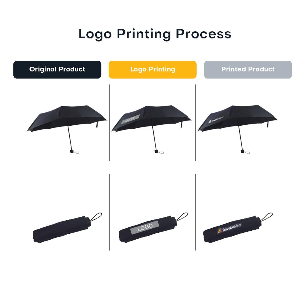 3 Folding Umbrella 6